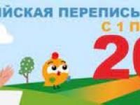 Перепись населения-2021